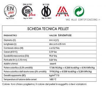 Esempio di una scheda tecnica corredata di certificazioni europea del pelllet